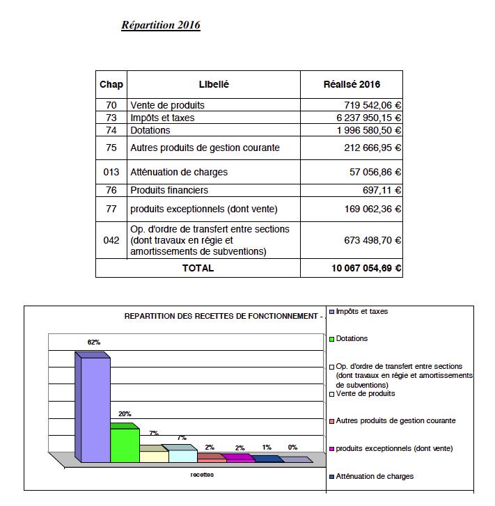 tableau5-ca